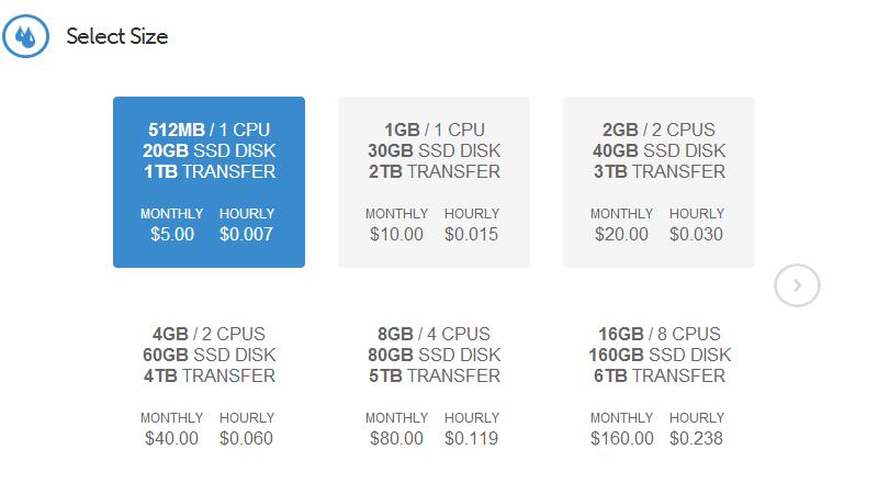 DigitalOcean是如何计算费用